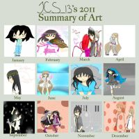 Art Improvement Meme 2011 by ICSanimangalovers