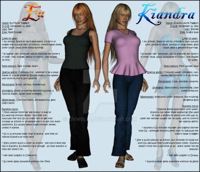 Ea and Kiandra - OC info sheet by livwell2