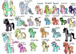 Pony Custom list! see link for more! by Chibi-C
