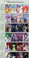 2005-2012 improvement meme by DarkAsteria