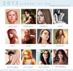 2013 Summary Of Art Meme by mannequin-atelier