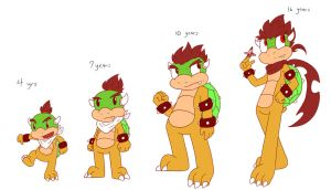 Bowser Junior - As time goes by- by lucario-sensei