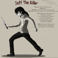 AWJTK Comic Character Sheet - Jeff The Killer by Sapphiresenthiss