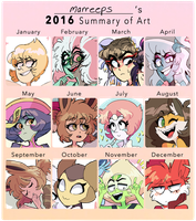 2016 art summary by marreeps