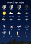 Weather Icon Set by gnokii