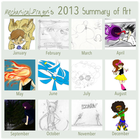 MD's 2013 Summary of Art by Mechanical-Dragon