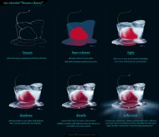 Ice tutorial - Frozen Cherry by Azot2014
