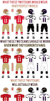 Super Bowl XLVII 49ers vs Ravens by SimplyMoono