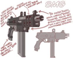 ...Yet Another Sub Machine Gun Concept by Rancemeister