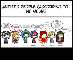 Autistic people (according to the media) by Neonyanderehotdogz