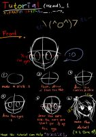 Head Tutorial 1 by DichiKillua