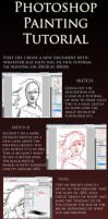 Digital Painting Tutorial by vik-west