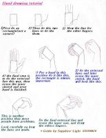 Hand drawing tutorial by Sapphire-Light