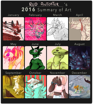 2016 Summary Meme by red-anteater