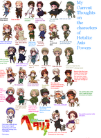 My current thoughts on APH characters by TheFantasticJess