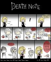 Death Note Gone Wrong by The-Void-Skull