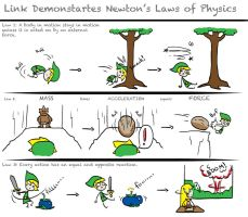 Link and the Laws of Physics by Ragwitch