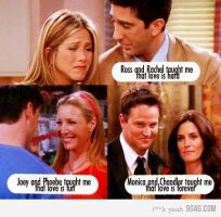 Ross-Rachel-Joey-Phoebe-Monica-Chandler :Friends: by ILoveToWriteStories