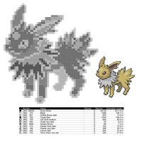 Jolteon Cross Stitch Pattern by AgentLiri