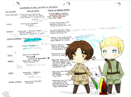 History Notes by xFarEastAlicex