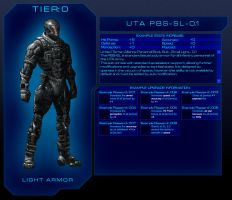 2635: UTA: T0 Small armor by AlphonseCapone