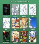 2014 Summary of Art by Primmly