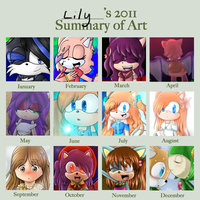 Summary of 2011 by xXLily-n-CookiesXx