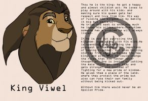 King Viwel info by dyb