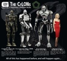 Cylon evolution by hardbodies