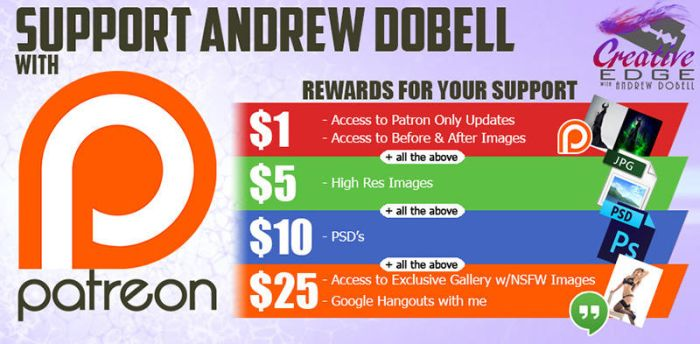 Patreon Rewards Graphic by AndrewDobell