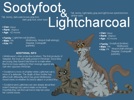 Sootyfoot and Lightcharcoal by Shadowgaze