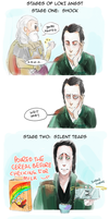 Stages of Loki Angst by Oelm