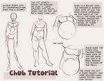 Tutorial- Basics in Chubby by Fyuvix