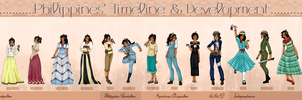 [APHOC] Timeline of the Philippines by melonstyle