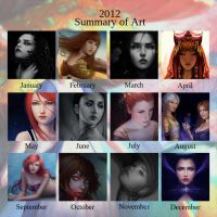 2012 Summary of art by Zolaida