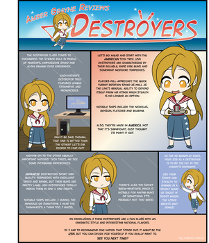 World of Warships PAX Comic #1 by ProfessorBasil