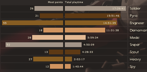 Tf2stats9 12 2013 by jphorn1223
