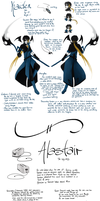 Kaiden Reference Sheet - Updated by Shes-t