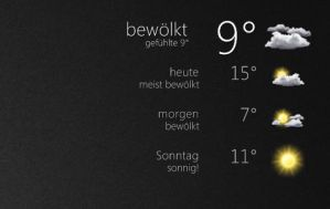 Weather German localiziation by noteve