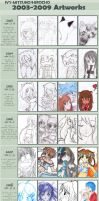2003-2009 art meme by Aiko-Hirocho