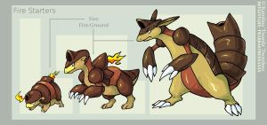 Fakemon: Fire Starters by Twarda8