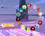 Steven Universe Shipping Meme by thorad11
