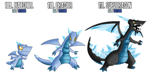 Fakemon: 109 - 111 by MTC-Studios