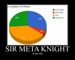 Sir Meta Knight Motivational Poster by Sonicluvr5