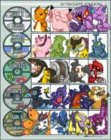 Favorite Pokemon Meme by Inkblot-Rabbit