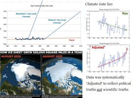 The Climate Hoax by Novuso