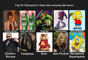 My top ten characters i hate, but others like by porygon2z
