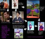 Tinky Winky - Doctor's Mother by musicfanaticXD