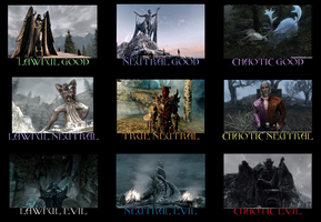 Alignment Chart Daedric Princes by CrazyGamerDragon64