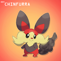 004: Chinfurra by SteveO126